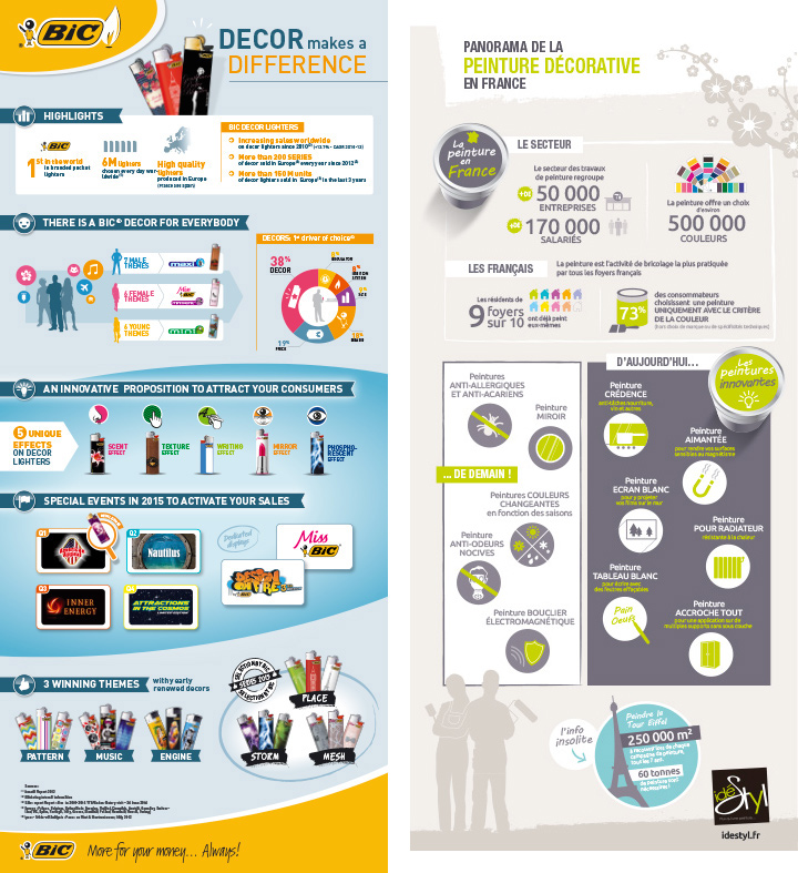 Infographies_1